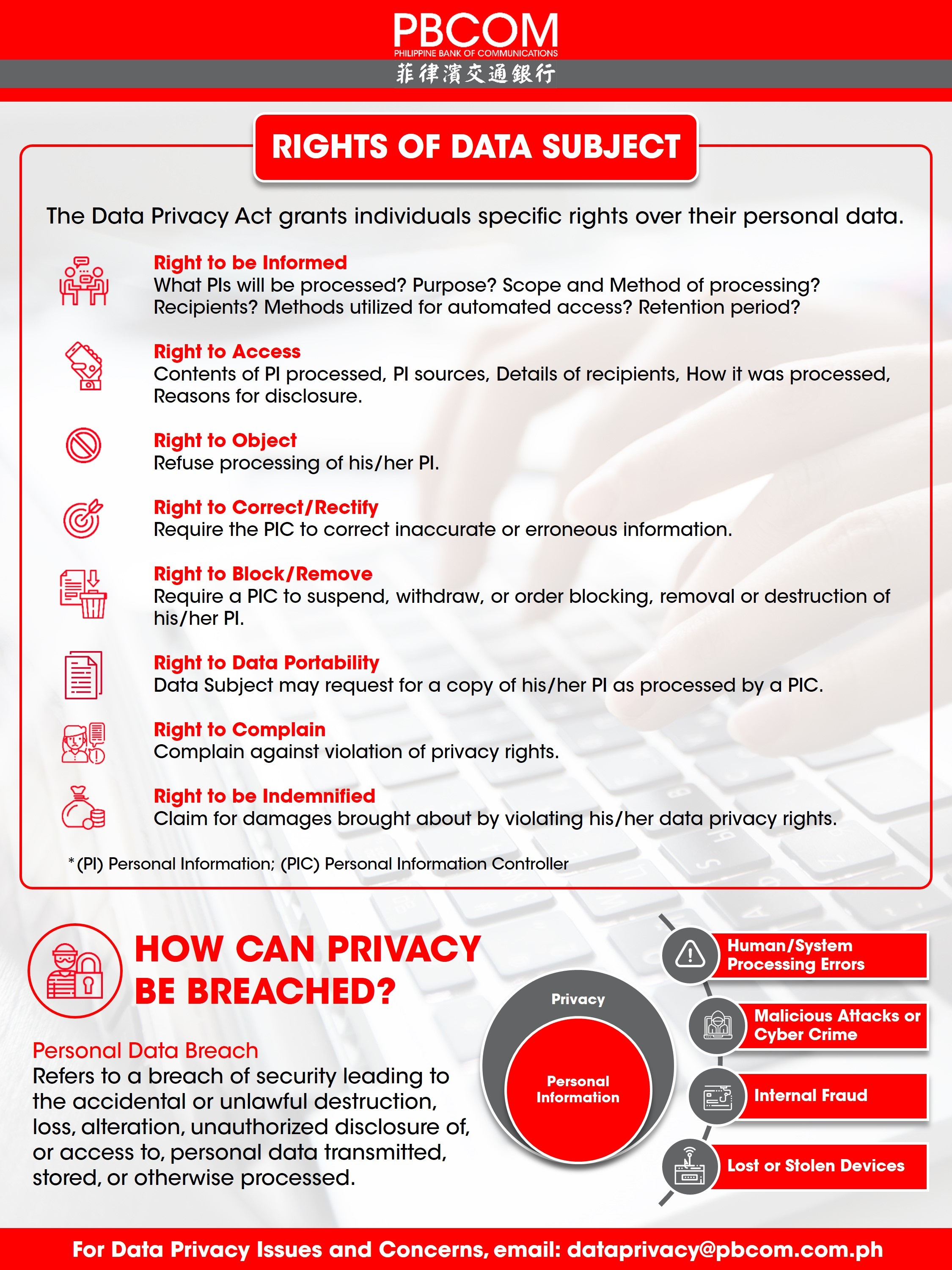 2018 DATA PRIVACY_2PAGER2